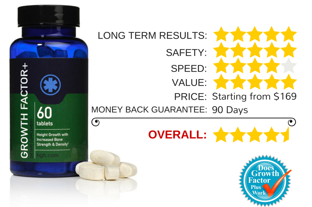 Growth Factor Plus Reviews – Pills to Increase Height! Shocking Results