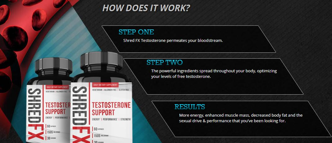 Shred FX TEstosterone Works